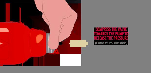 Release pressure and Remove